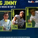 Passing Jimmy